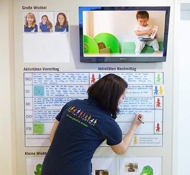 Methode Rollenspiel Im Kindergarten Ideen
