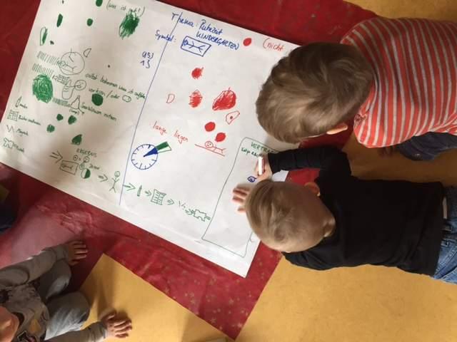 Plakat - zeichnen - Wichtel Akademie München