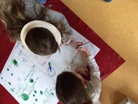 Kinder - Plakat - Wichtel Akademie München