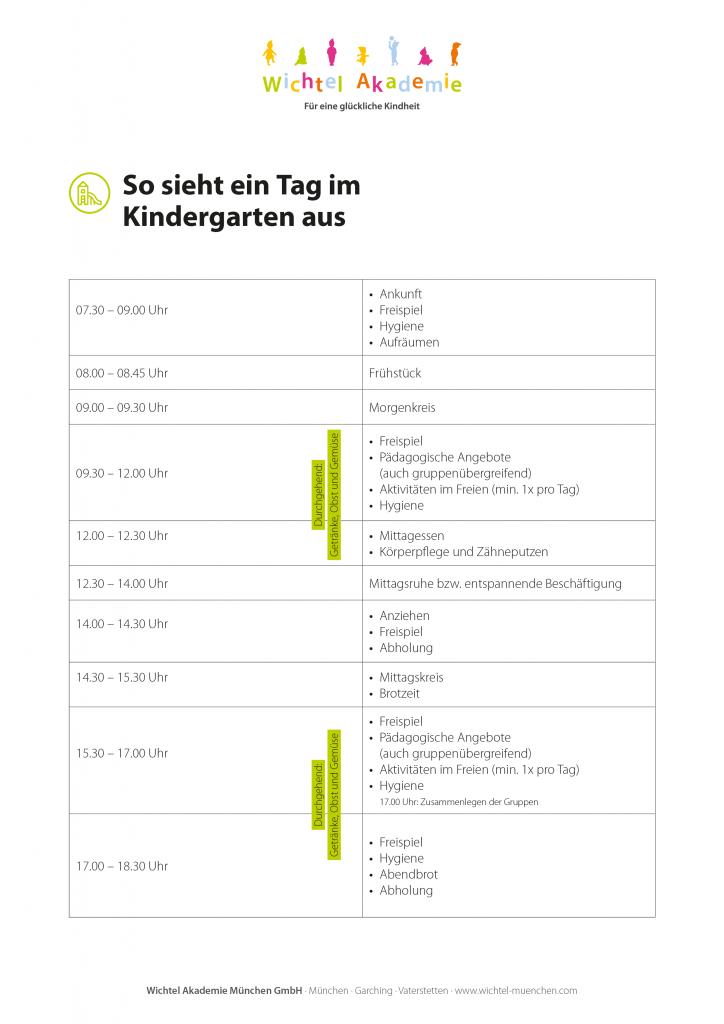 Tagesablauf Kindergarten
