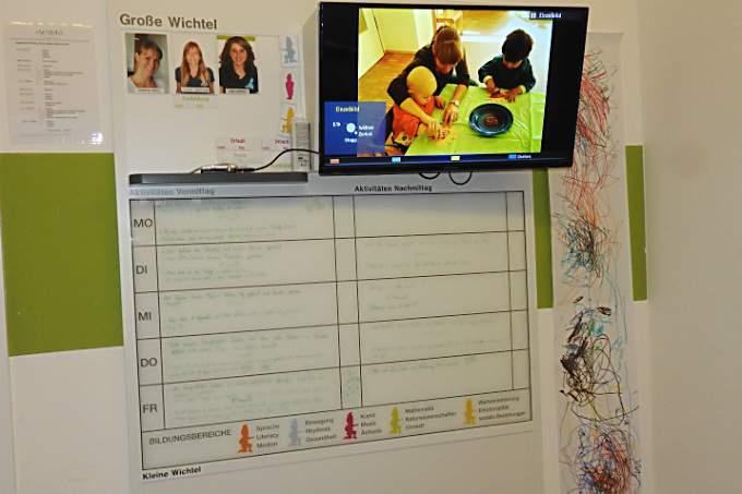 Infoscreen - Eltern - Wichtel Akademie München
