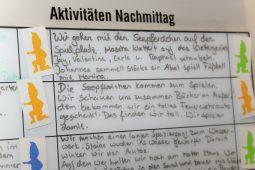 Informationen für Eltern Kita  Schwabing-Biederstein Wichtel Akademie München